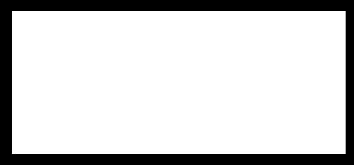 מיתוג וקידום באינטרנט